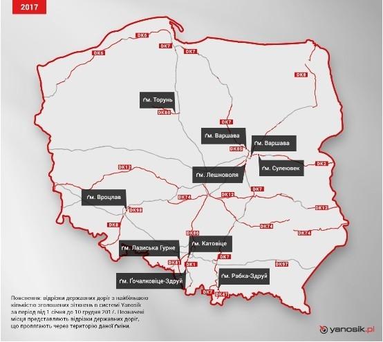 Найбільш небезпечні відрізки державних доріг в Польщі