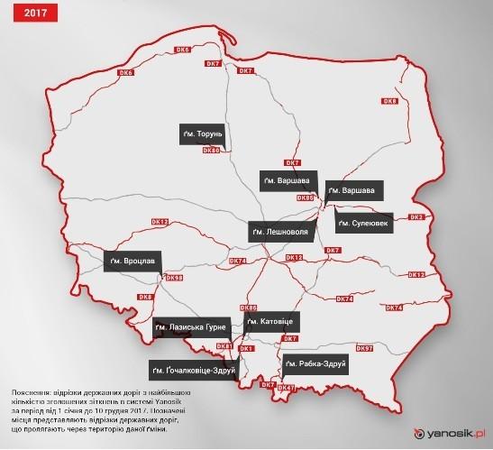 Наиболее опасные отрезки государственных дорог в Польше