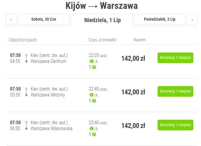 Напрямок Київ-Варшава