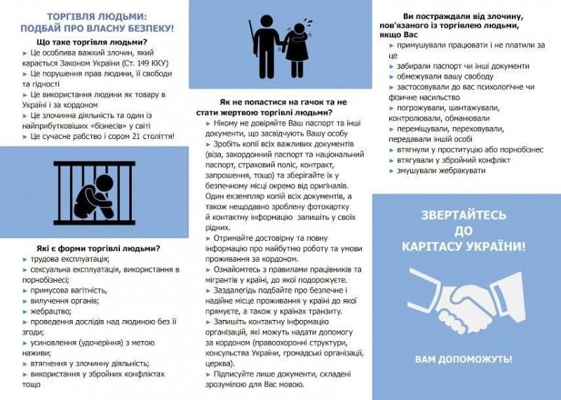 Міжнародна благодійна організація «Карітас» підготувала інфорграфіку про те, як не стати жертвою торгівлі людьми